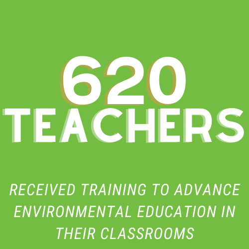 620 teachers received training to advance environmental. education in their classroom